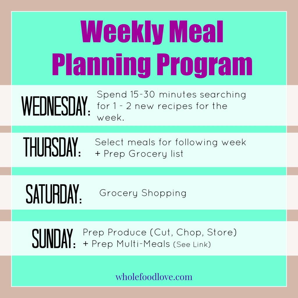 WFL Week Meal Planning Program