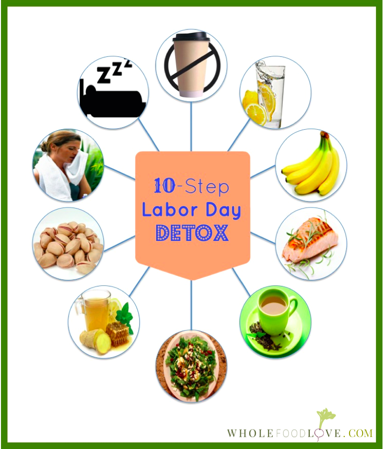 WFL 10 Step Labor Day Detox